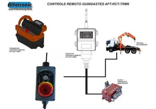 Controle remoto para comando hidraulico